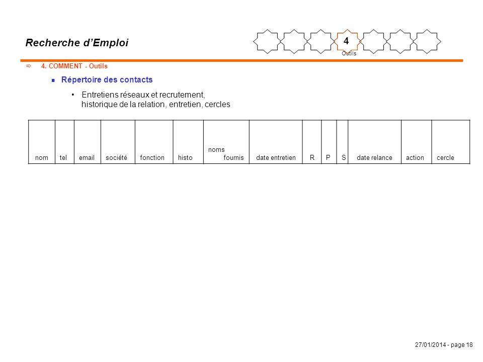 27/01/2014 - page 18 Recherche dEmploi 4. COMMENT - Outils n Répertoire des contacts Entretiens réseaux et recrutement, historique de la relation, ent