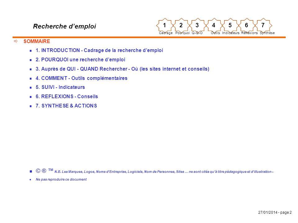 27/01/2014 - page 2 Recherche demploi SOMMAIRE n 1. INTRODUCTION - Cadrage de la recherche demploi n 2. POURQUOI une recherche demploi n 3. Auprès de