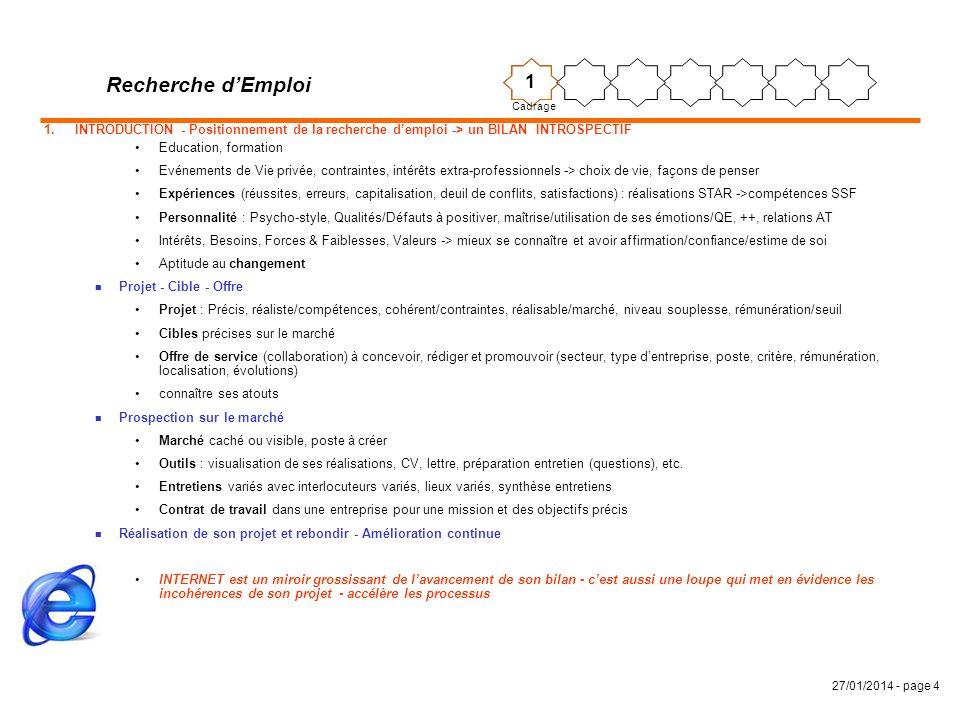 27/01/2014 - page 4 1.INTRODUCTION - Positionnement de la recherche demploi -> un BILAN INTROSPECTIF Education, formation Evénements de Vie privée, co