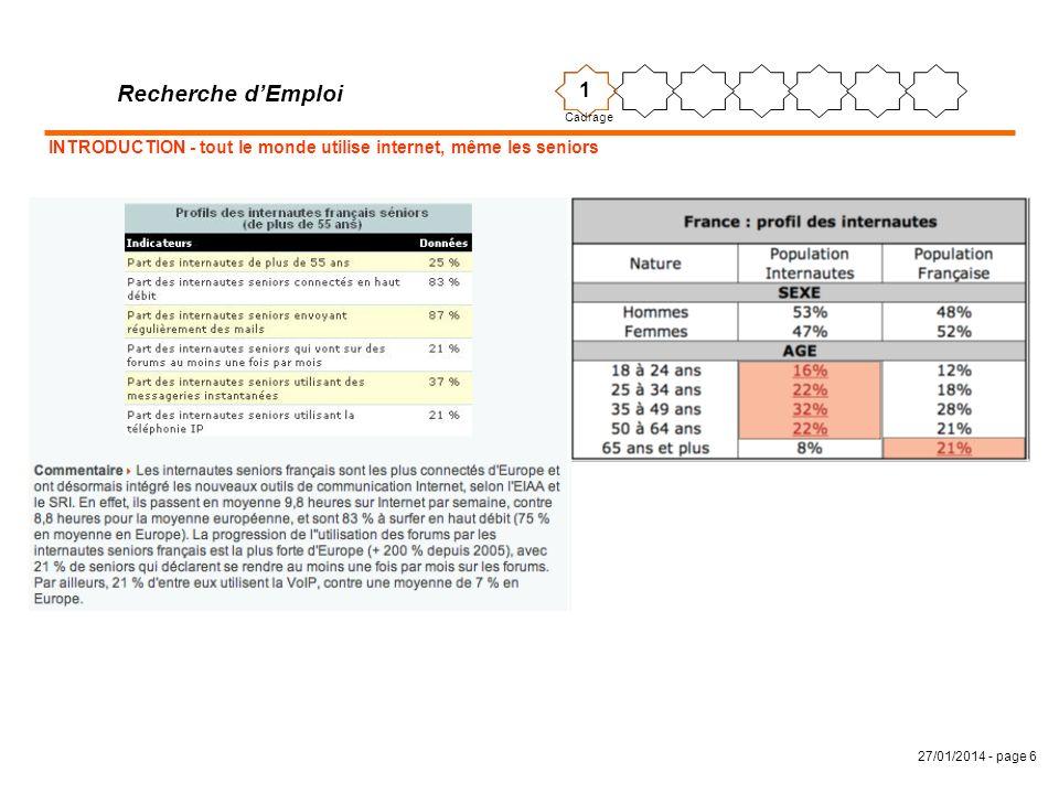 27/01/2014 - page 6 INTRODUCTION - tout le monde utilise internet, même les seniors Recherche dEmploi 1 Cadrage