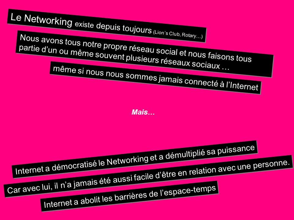 27/01/2014 - page 7 Mais… même si nous nous sommes jamais connecté à lInternet Le Networking existe depuis toujours (Lions Club, Rotary…) Nous avons t