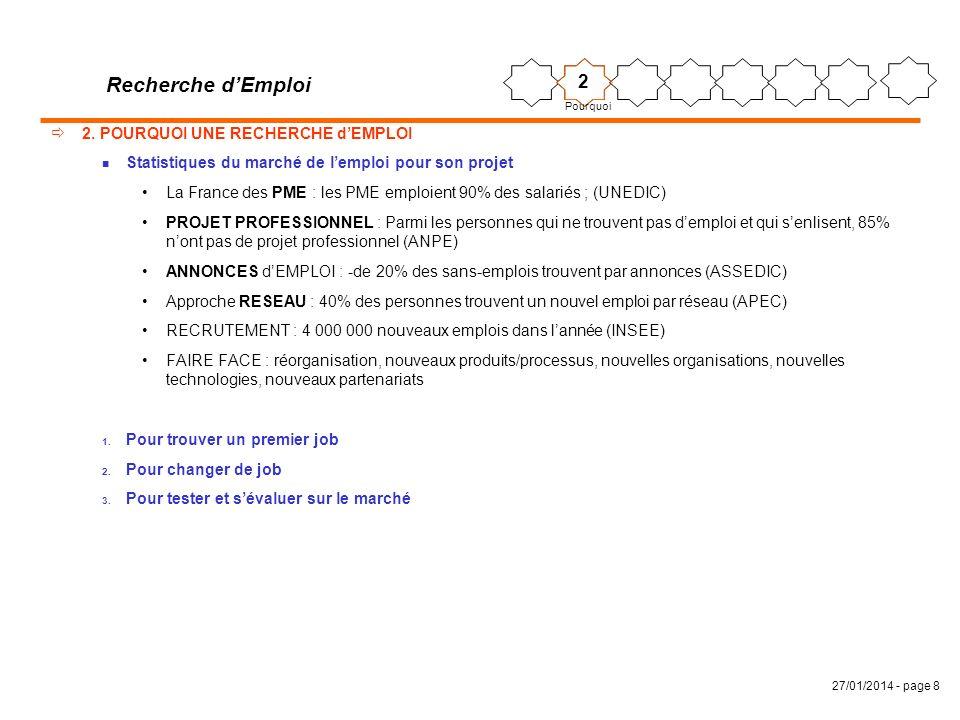 27/01/2014 - page 8 Recherche dEmploi 2. POURQUOI UNE RECHERCHE dEMPLOI n Statistiques du marché de lemploi pour son projet La France des PME : les PM