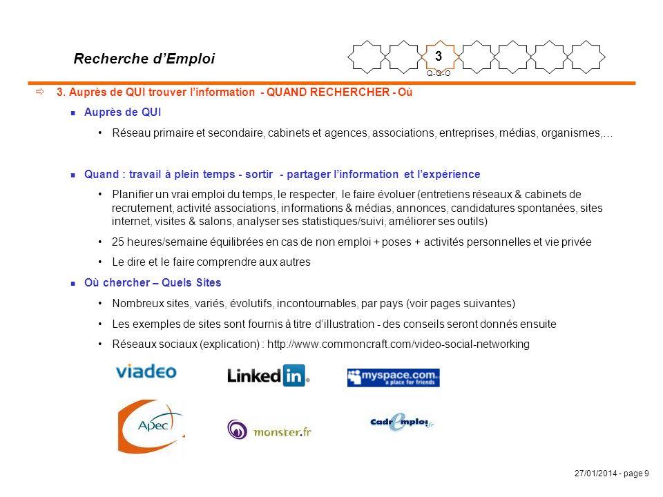 27/01/2014 - page 20 Recherche dEmploi 5.