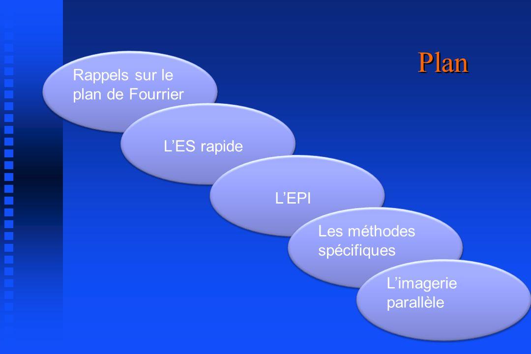 Rappels sur le plan de Fourrier LES rapide LEPI Les méthodes spécifiques Limagerie parallèle Plan
