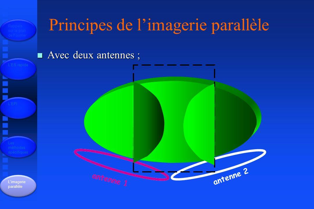antenne 1 antenne 2 n Avec deux antennes ; antenne 1 FOV Principes de limagerie parallèle Rappels sur le plan de Fourrier LES rapide LEPI Les méthodes spécifiques Limagerie parallèle