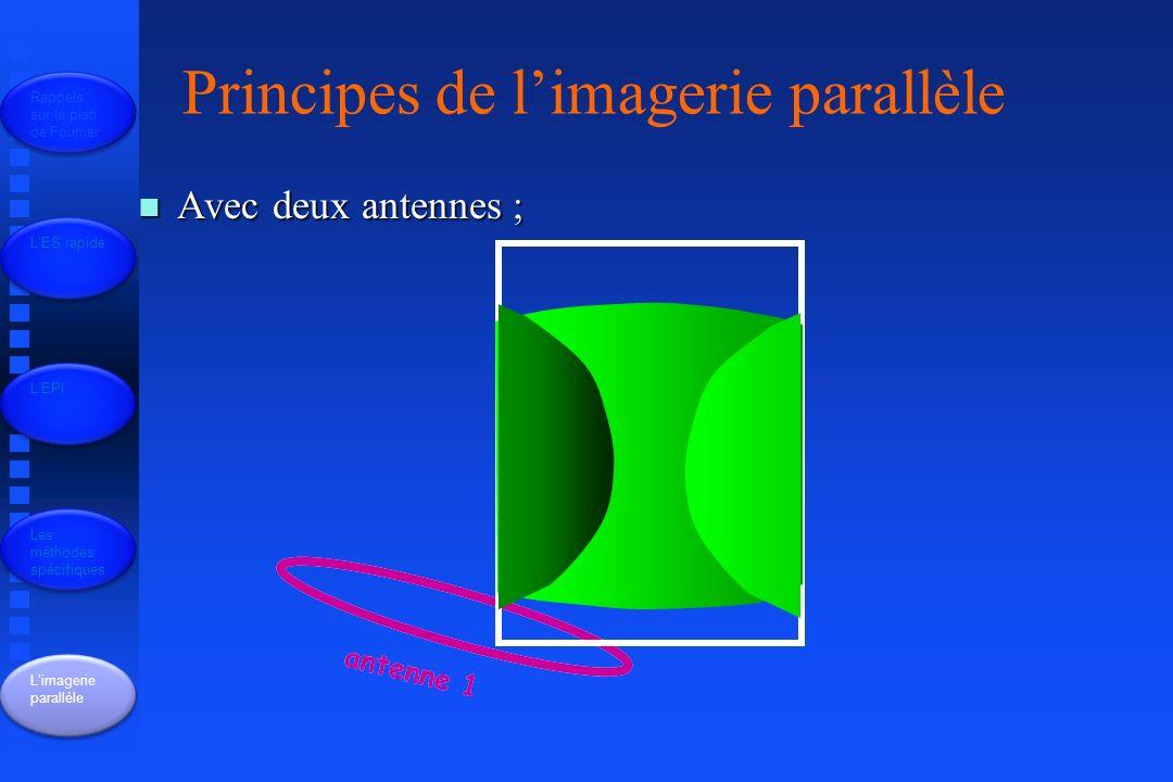 antenne 1 n Avec deux antennes ; antenne 1 FOV Principes de limagerie parallèle Rappels sur le plan de Fourrier LES rapide LEPI Les méthodes spécifiques Limagerie parallèle