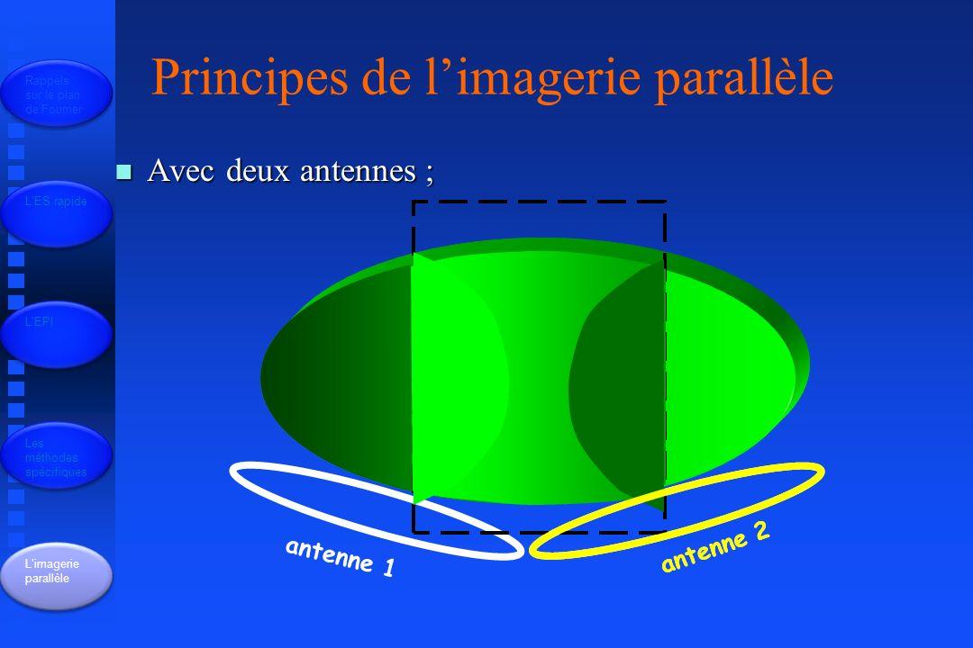 antenne 1 antenne 2 n Avec deux antennes ; FOV antenne 2 Principes de limagerie parallèle Rappels sur le plan de Fourrier LES rapide LEPI Les méthodes spécifiques Limagerie parallèle