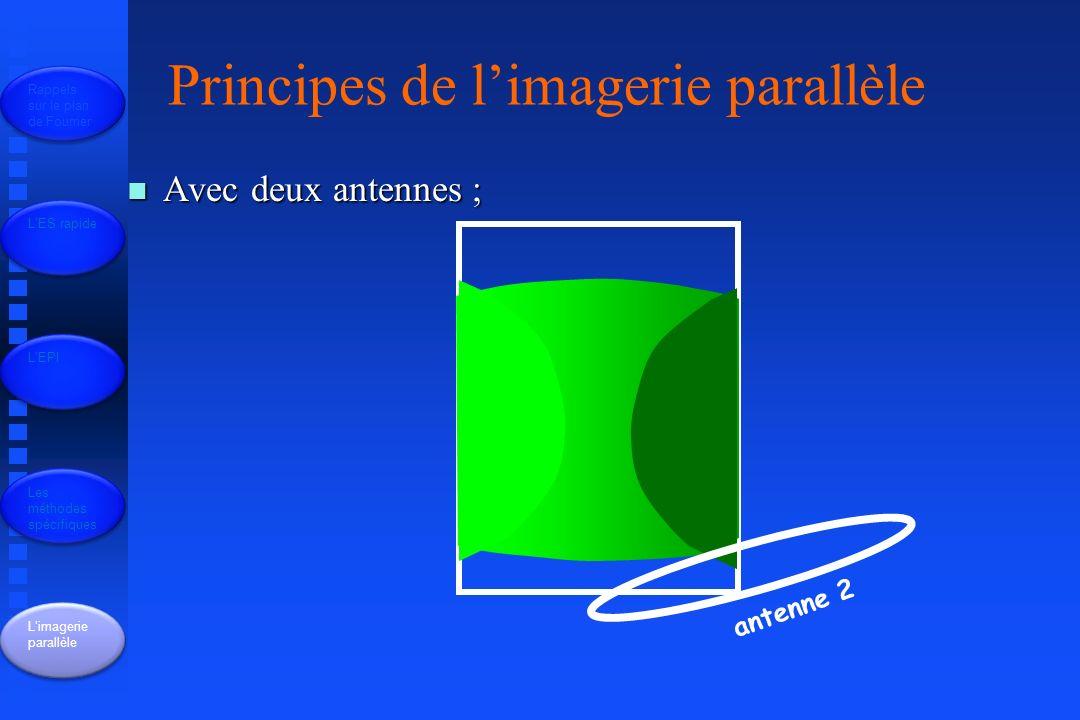 n Avec deux antennes ; FOV antenne 2 Principes de limagerie parallèle Rappels sur le plan de Fourrier LES rapide LEPI Les méthodes spécifiques Limagerie parallèle