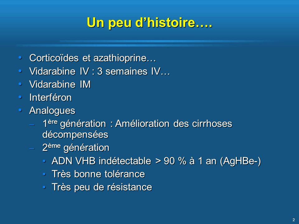 2 Un peu dhistoire…. Corticoïdes et azathioprine… Corticoïdes et azathioprine… Vidarabine IV : 3 semaines IV… Vidarabine IV : 3 semaines IV… Vidarabin