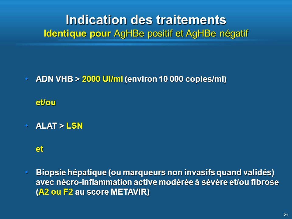 21 Indication des traitements Identique pour AgHBe positif et AgHBe négatif ADN VHB > 2000 UI/ml (environ 10 000 copies/ml) ADN VHB > 2000 UI/ml (envi
