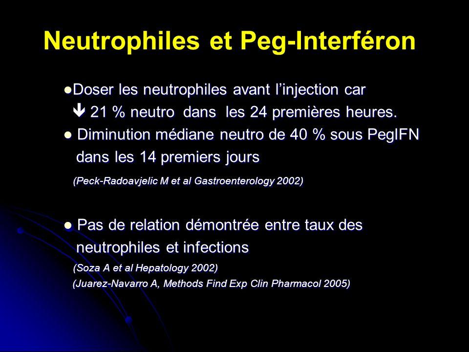 Neutrophiles et Peg-Interféron Doser les neutrophiles avant linjection car Doser les neutrophiles avant linjection car 21 % neutro dans les 24 premières heures.