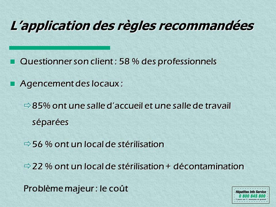 Lapplication des règles recommandées Questionner son client : 58 % des professionnels Questionner son client : 58 % des professionnels Agencement des
