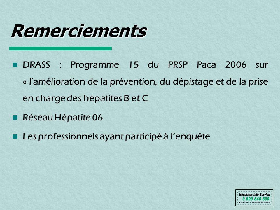Remerciements DRASS : Programme 15 du PRSP Paca 2006 sur « lamélioration de la prévention, du dépistage et de la prise en charge des hépatites B et C Réseau Hépatite 06 Les professionnels ayant participé à lenquête