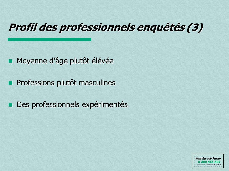 Profil des professionnels enquêtés (3) Moyenne dâge plutôt élévée Moyenne dâge plutôt élévée Professions plutôt masculines Professions plutôt masculines Des professionnels expérimentés Des professionnels expérimentés