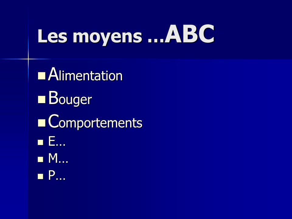 Les moyens … ABC A limentation A limentation B ouger B ouger C omportements C omportements E… E… M… M… P… P…