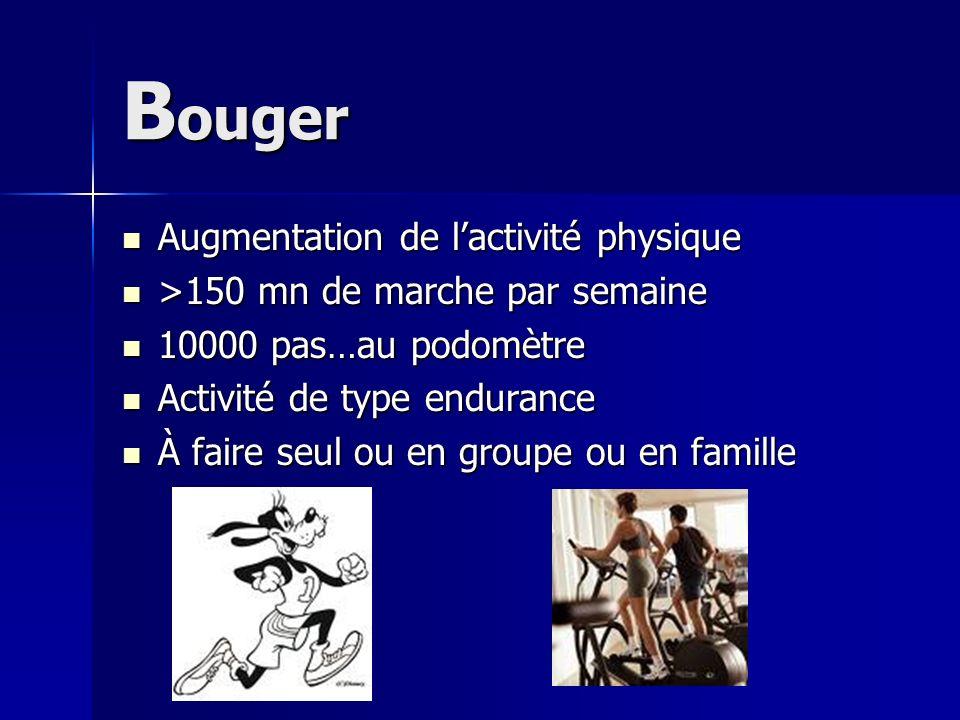 B ouger Augmentation de lactivité physique Augmentation de lactivité physique >150 mn de marche par semaine >150 mn de marche par semaine 10000 pas…au