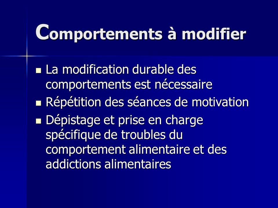 C omportements à modifier La modification durable des comportements est nécessaire La modification durable des comportements est nécessaire Répétition