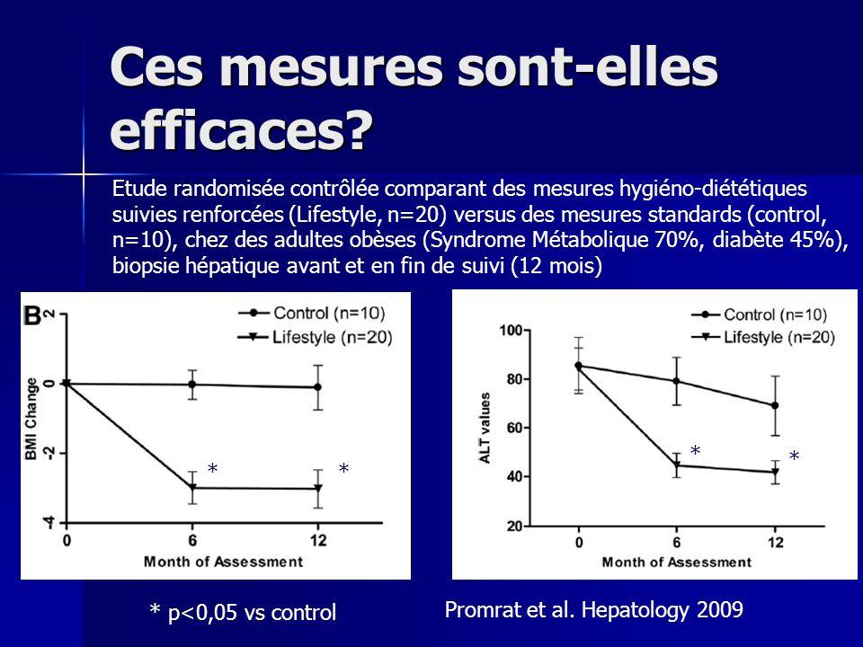 Ces mesures sont-elles efficaces? Promrat et al. Hepatology 2009 Etude randomisée contrôlée comparant des mesures hygiéno-diététiques suivies renforcé