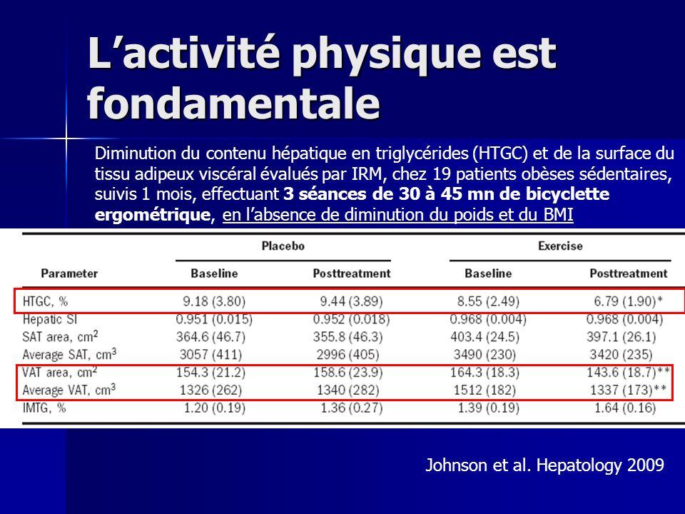 Lactivité physique est fondamentale Diminution du contenu hépatique en triglycérides (HTGC) et de la surface du tissu adipeux viscéral évalués par IRM