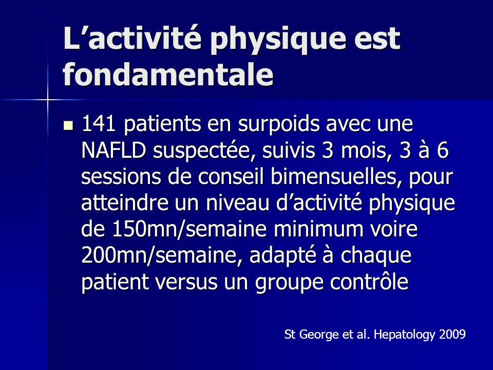 Lactivité physique est fondamentale 141 patients en surpoids avec une NAFLD suspectée, suivis 3 mois, 3 à 6 sessions de conseil bimensuelles, pour att