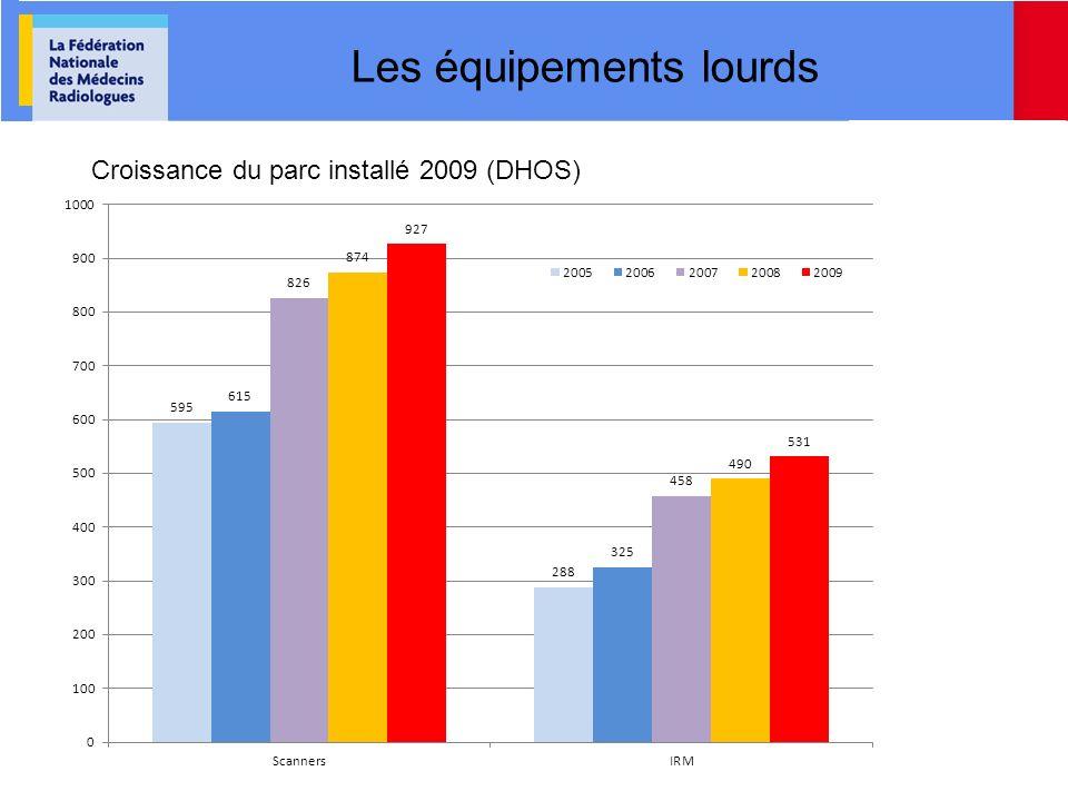 Les équipements lourds Croissance du parc installé 2009 (DHOS)