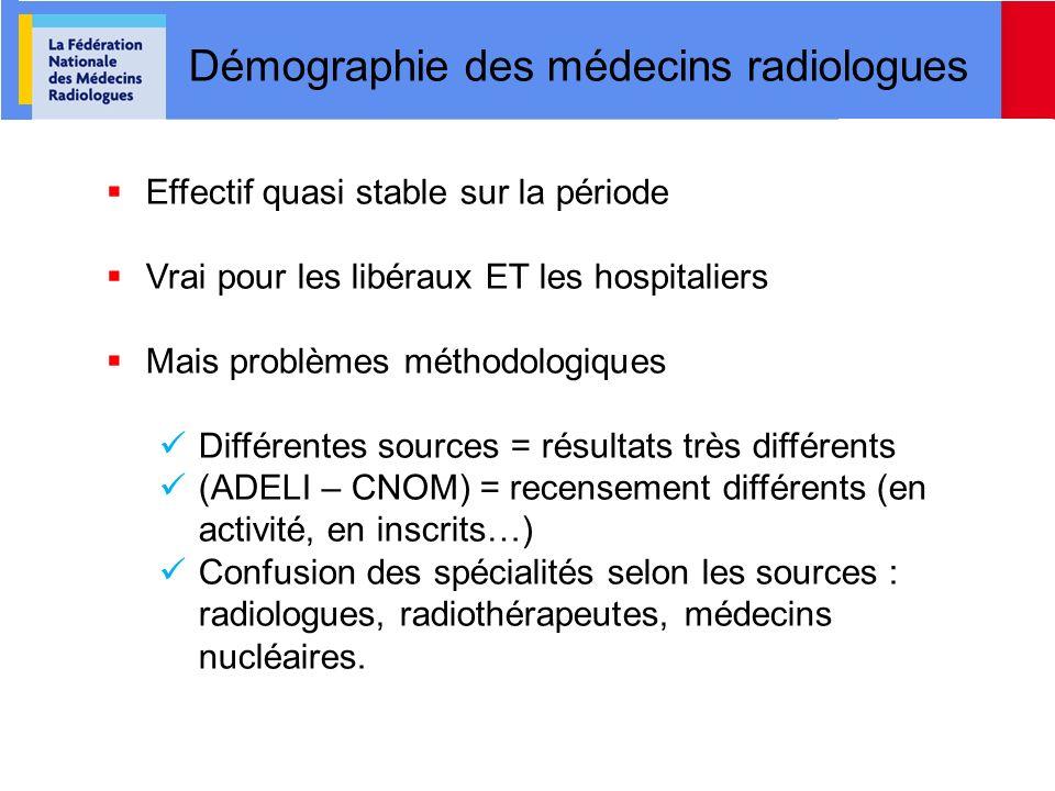Démographie des médecins radiologues Effectif quasi stable sur la période Vrai pour les libéraux ET les hospitaliers Mais problèmes méthodologiques Di