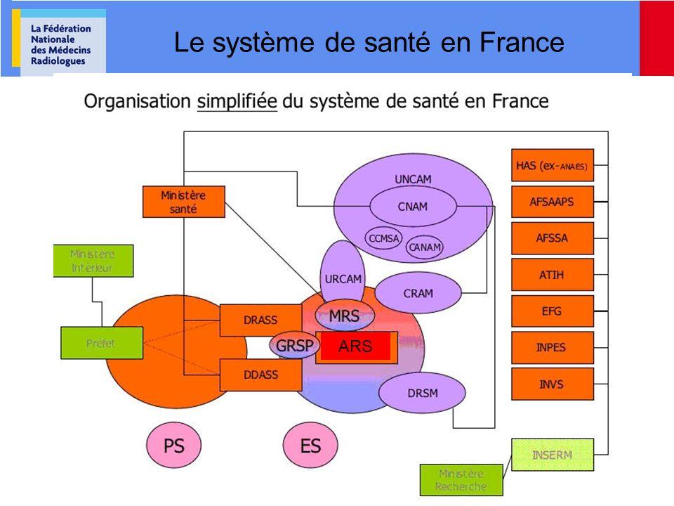 Le système de santé en France ARS