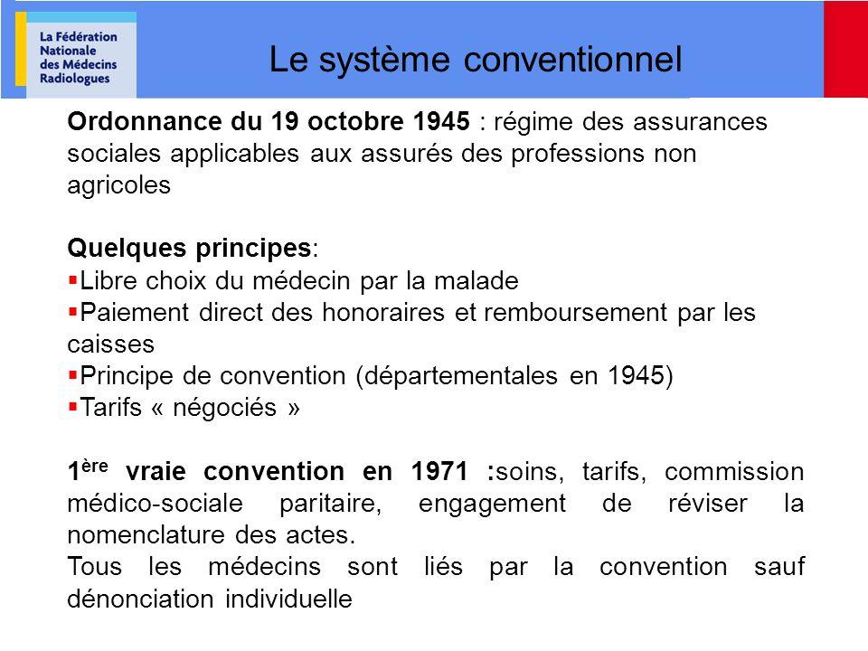 Le système conventionnel Ordonnance du 19 octobre 1945 : régime des assurances sociales applicables aux assurés des professions non agricoles Quelques