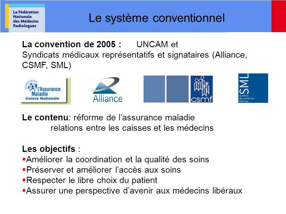 Le système conventionnel La convention de 2005 :UNCAM et Syndicats médicaux représentatifs et signataires (Alliance, CSMF, SML) Le contenu: réforme de