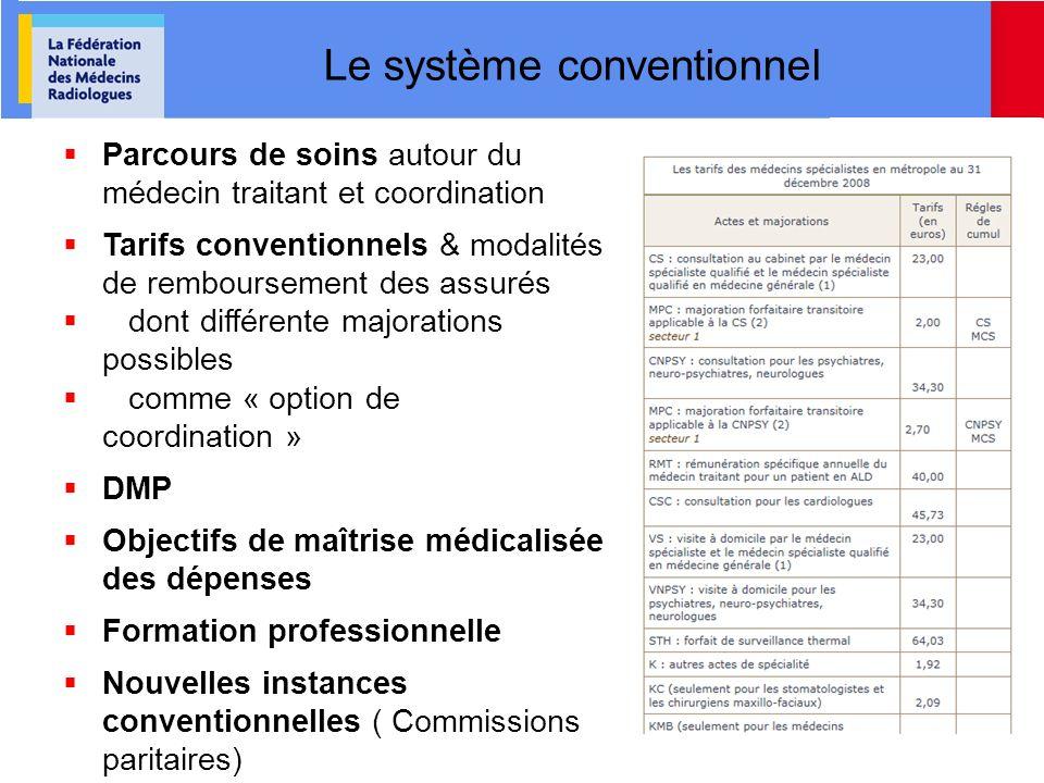 Le système conventionnel Parcours de soins autour du médecin traitant et coordination Tarifs conventionnels & modalités de remboursement des assurés d