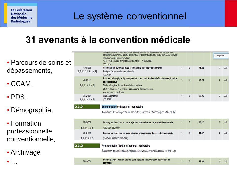 Le système conventionnel Parcours de soins et dépassements, CCAM, PDS, Démographie, Formation professionnelle conventionnelle, Archivage … 31 avenants