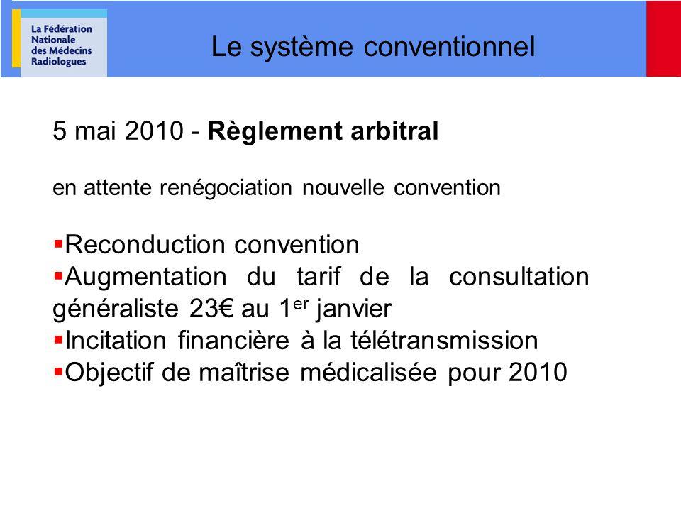 Le système conventionnel 5 mai 2010 - Règlement arbitral en attente renégociation nouvelle convention Reconduction convention Augmentation du tarif de