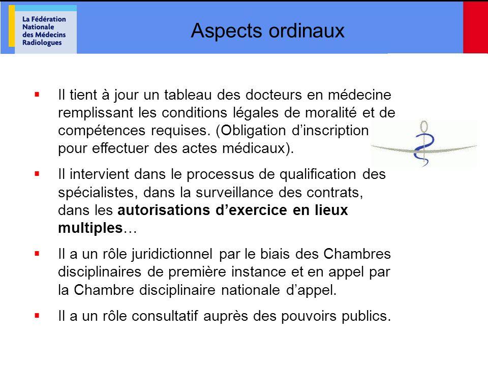 Aspects ordinaux Il tient à jour un tableau des docteurs en médecine remplissant les conditions légales de moralité et de compétences requises. (Oblig