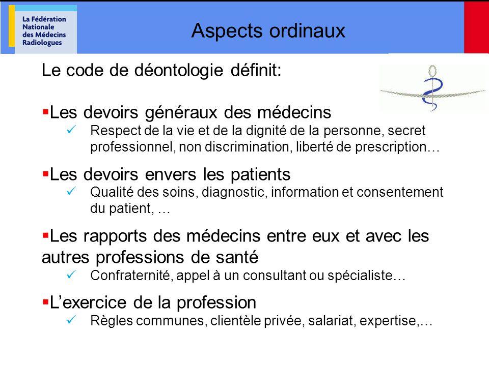Aspects ordinaux Le code de déontologie définit: Les devoirs généraux des médecins Respect de la vie et de la dignité de la personne, secret professio