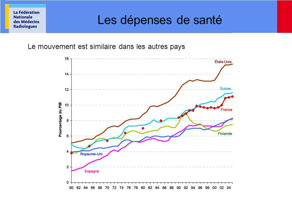 Les dépenses de santé Le mouvement est similaire dans les autres pays
