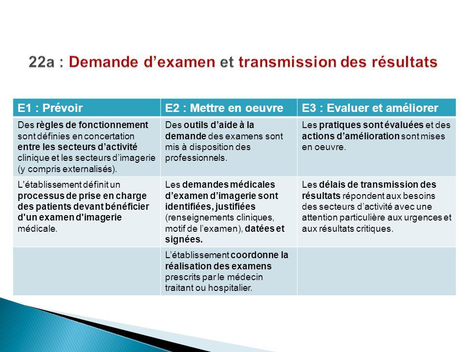 22a : Demande dexamen et transmission des résultats E1 : PrévoirE2 : Mettre en oeuvreE3 : Evaluer et améliorer Des règles de fonctionnement sont défin