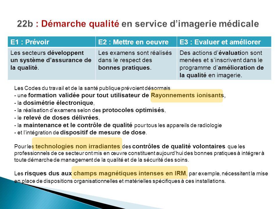 22b : Démarche qualité en service dimagerie médicale E1 : PrévoirE2 : Mettre en oeuvreE3 : Evaluer et améliorer Les secteurs développent un système da