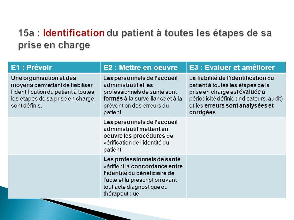 15a : Identification du patient à toutes les étapes de sa prise en charge E1 : PrévoirE2 : Mettre en oeuvreE3 : Evaluer et améliorer Une organisation