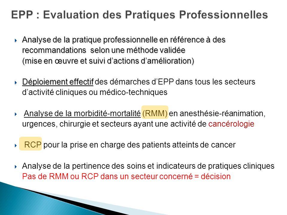 Analyse de la pratique professionnelle en référence à des recommandations selon une méthode validée (mise en œuvre et suivi dactions damélioration) An