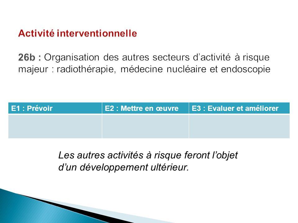 E1 : PrévoirE2 : Mettre en œuvreE3 : Evaluer et améliorer Les autres activités à risque feront lobjet dun développement ultérieur.