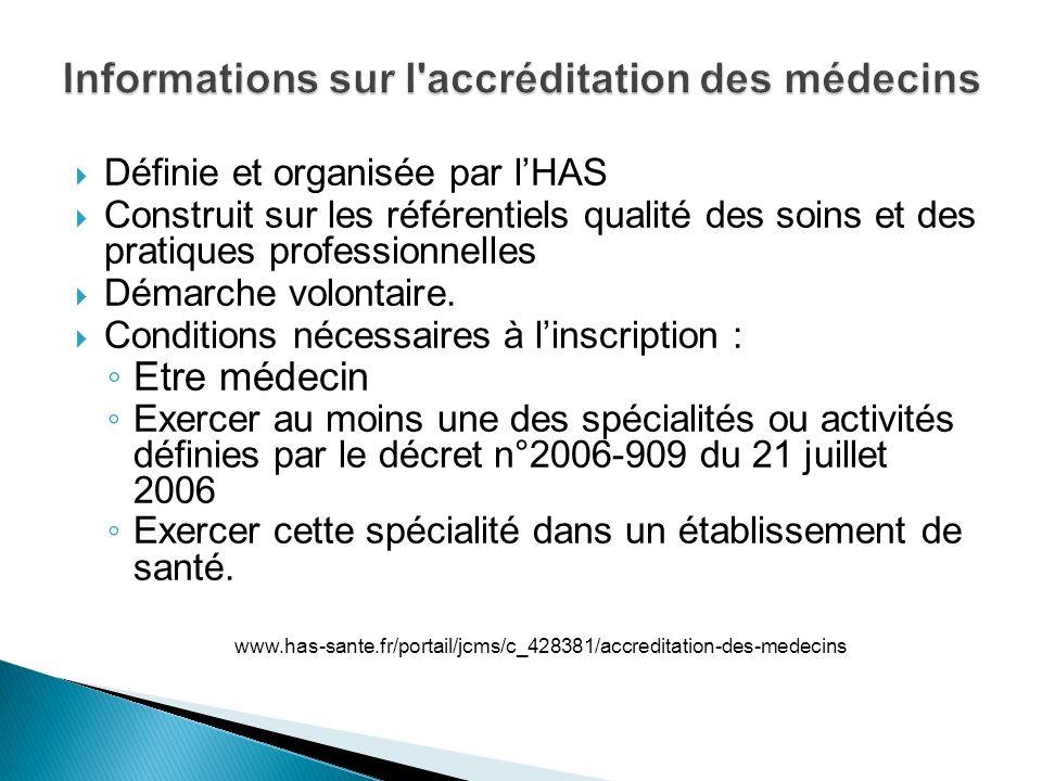 Définie et organisée par lHAS Construit sur les référentiels qualité des soins et des pratiques professionnelles Démarche volontaire. Conditions néces