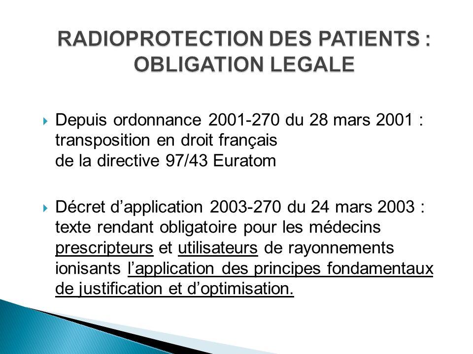 Depuis ordonnance 2001-270 du 28 mars 2001 : transposition en droit français de la directive 97/43 Euratom Décret dapplication 2003-270 du 24 mars 200