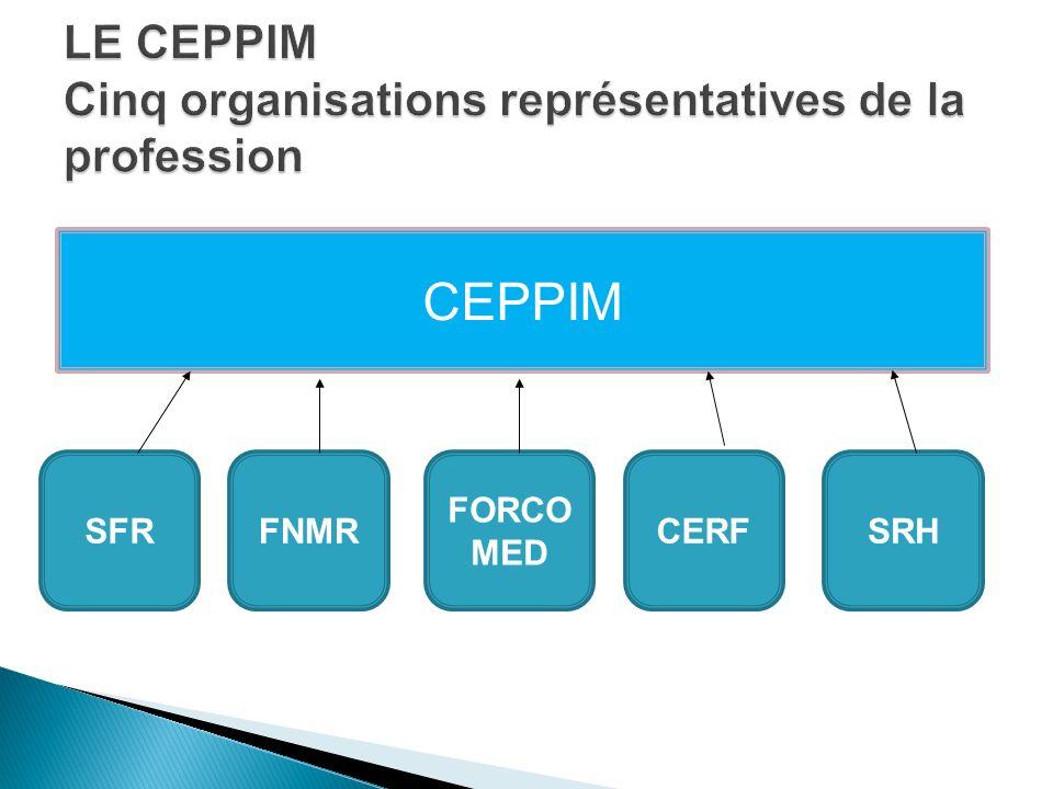 SFRFNMR FORCO MED CERFSRH CEPPIM