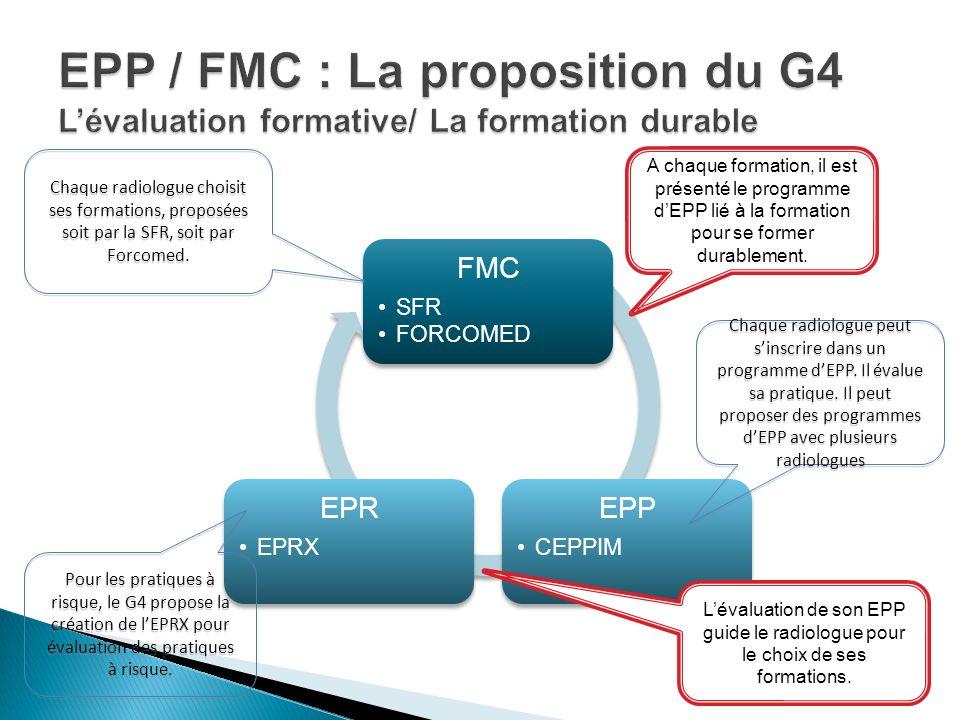 FMC SFR FORCOMED EPP CEPPIM EPR EPRX Chaque radiologue peut sinscrire dans un programme dEPP. Il évalue sa pratique. Il peut proposer des programmes d