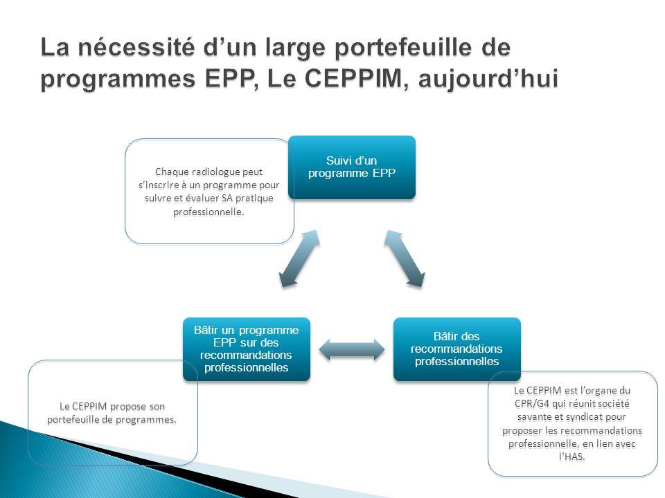 Suivi dun programme EPP Bâtir des recommandations professionnelles Bâtir un programme EPP sur des recommandations professionnelles Le CEPPIM propose s