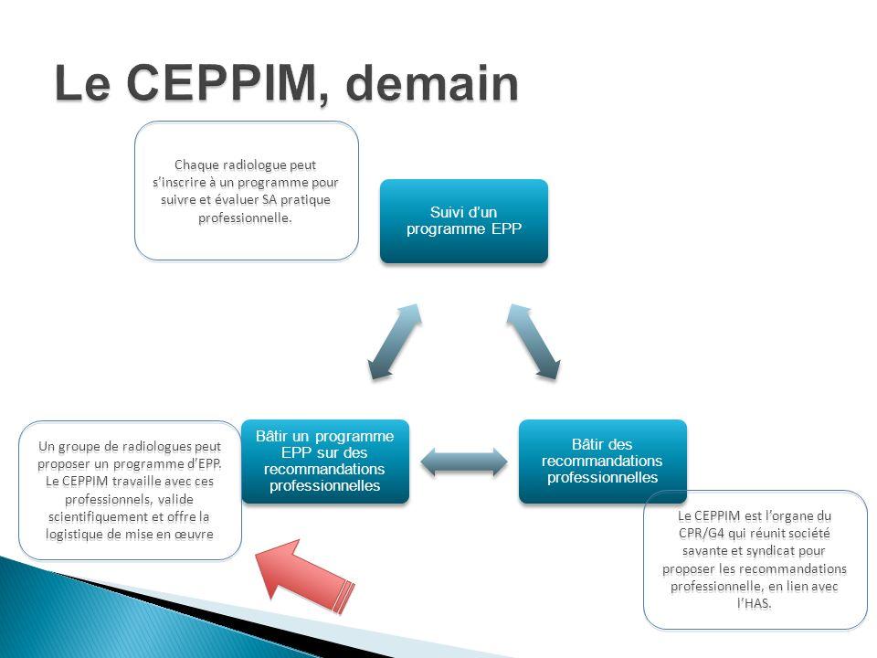 Suivi dun programme EPP Bâtir des recommandations professionnelles Bâtir un programme EPP sur des recommandations professionnelles Un groupe de radiol