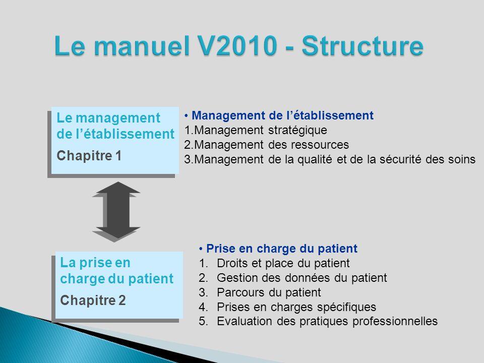 Le management de létablissement Chapitre 1 Le management de létablissement Chapitre 1 La prise en charge du patient Chapitre 2 La prise en charge du p
