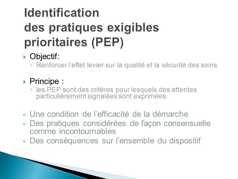 Objectif: Renforcer leffet levier sur la qualité et la sécurité des soins Principe : les PEP sont des critères pour lesquels des attentes particulière