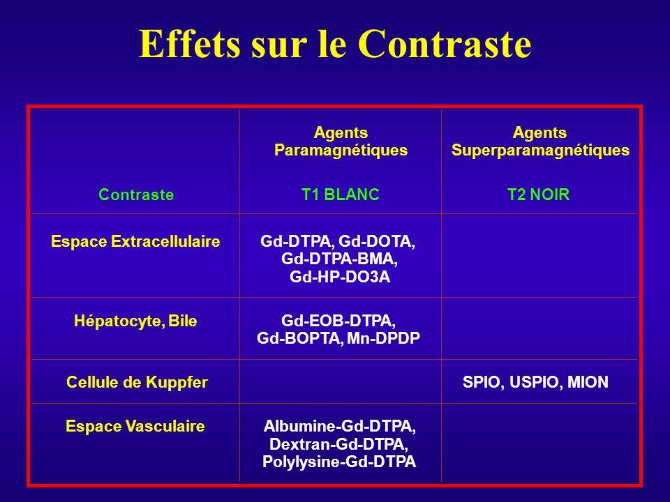 Contraste Espace Extracellulaire Hépatocyte, Bile Cellule de Kuppfer Espace Vasculaire Agents Paramagnétiques Agents Superparamagnétiques T1 BLANC Gd-