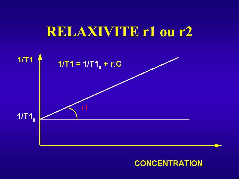 RELAXIVITE r1 ou r2 r1